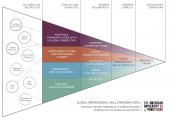 Global Professional Skills Program Graphic
